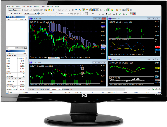 tester une strategie forex avec un backtest